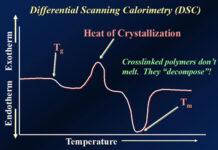 Differential-Scanning-Calorimetry