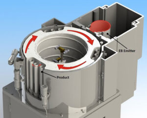 EB-cylinder