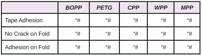 Resins-for-Difficult-Substrates-Table19