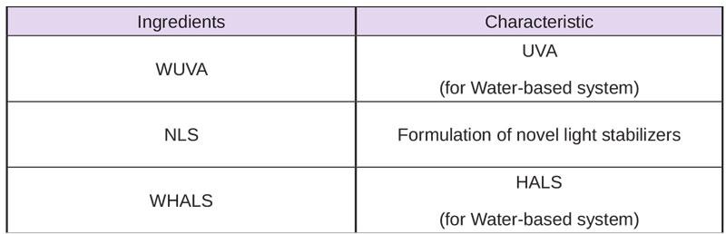 classification-light-stabilizers