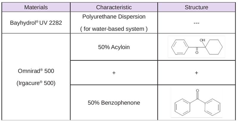 comparison-waterborne-uv
