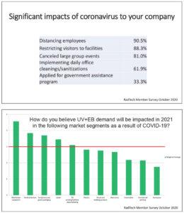 coronavirus-charts