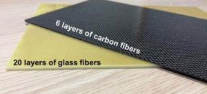 fiber layers