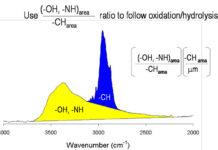 ratio-oxidation-hydrolysis