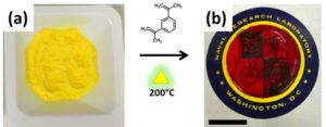 synthesize-ORMOCHALC-polymer