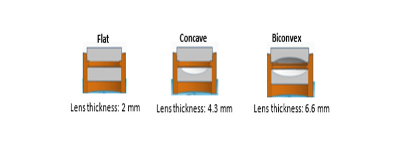 Various lens configurations