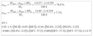 waterborne-coatings-figure5