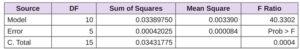 waterborne-coatings-table5