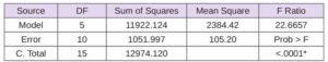 waterborne-coatings-table7