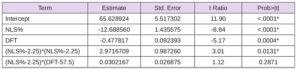 waterborne-coatings-table8